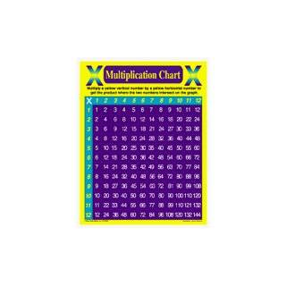 Multiplication Square (Wall Chart) (9780721756561): Books