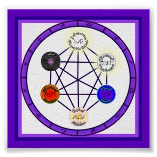 Magick Circle Of Astrological Power Print
