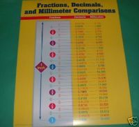 math book for 6th grade also free pharmacy math practice worksheets ...