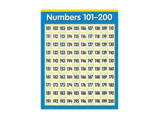NUMBERS 101 200 MATH SM CHART GR1 3